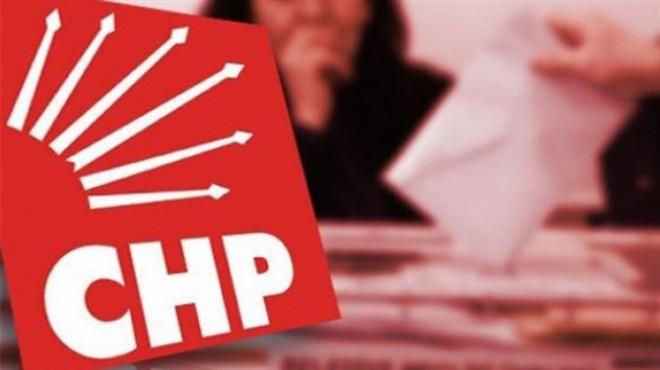 Bakanlık'dan CHP Kurultayı'na onay
